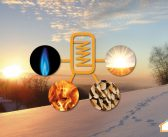 Heizkosten sparen mit alternativen Energien